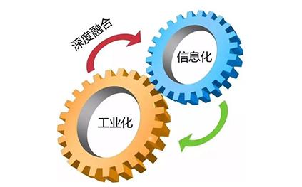 工业和信息化两化融合贯标